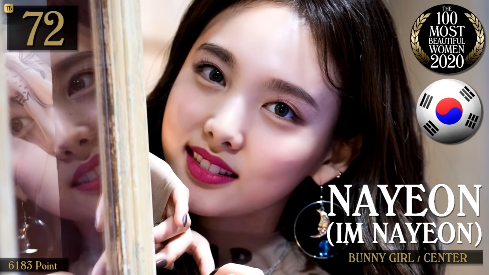 NAYEON - The 100 Most Beautiful Women Of 2020